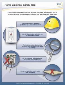ESFI_Electric Safety
