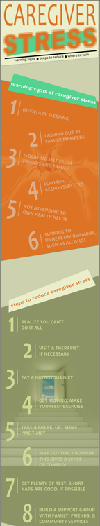 Ron Whitaker Handling Caregiver Stress Infographic