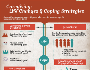 Caregiver Coping Strategies - AARP