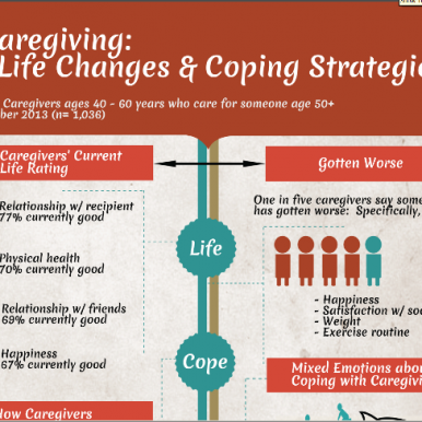Caregiver Coping Strategies - AARP