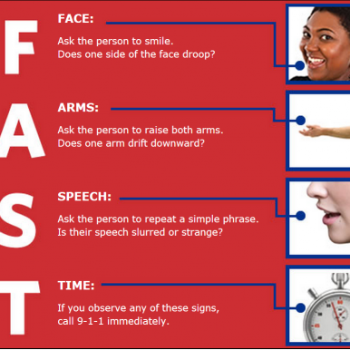 National Stroke Assn_FAST for Stroke