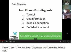 Phases of post-diagnosis with dementia