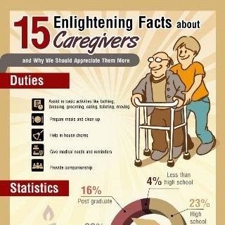 caring-for-the-caregiver-infographic