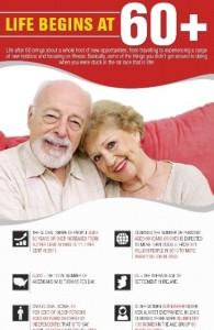 Life begins at 60_Homecare Together_IG