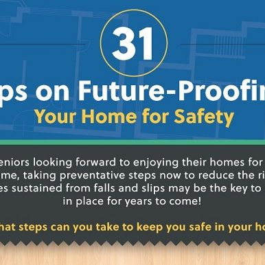31 Tips on Future Proofing your Home
